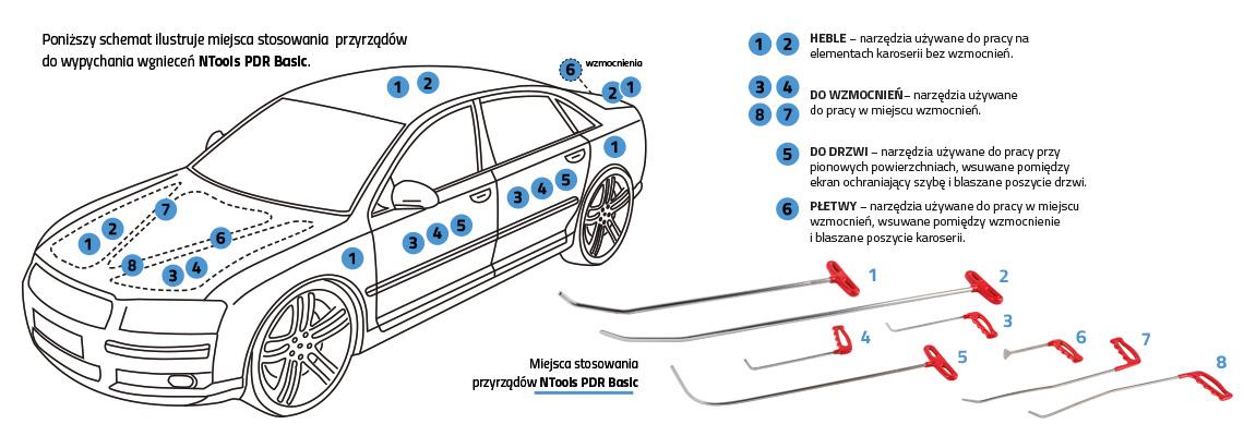 rys_auto1140x400